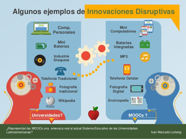 ivan-mercado-mooc-amenaza-al-sistema-educativo-universitario-5-638