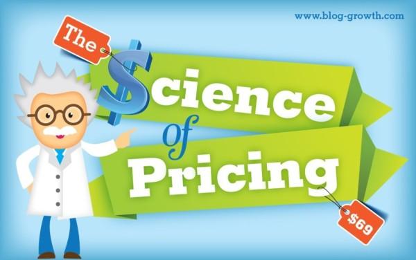 Estrategias de precio